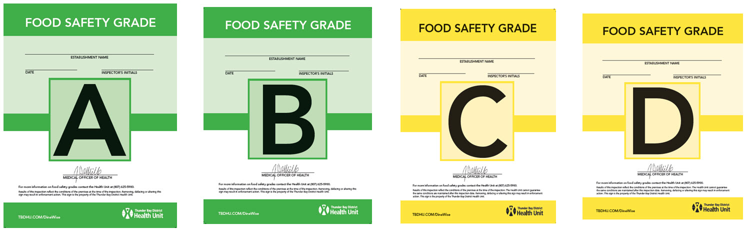 Food Safety Grade