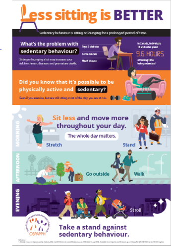 Sit Less Campaign Infographic