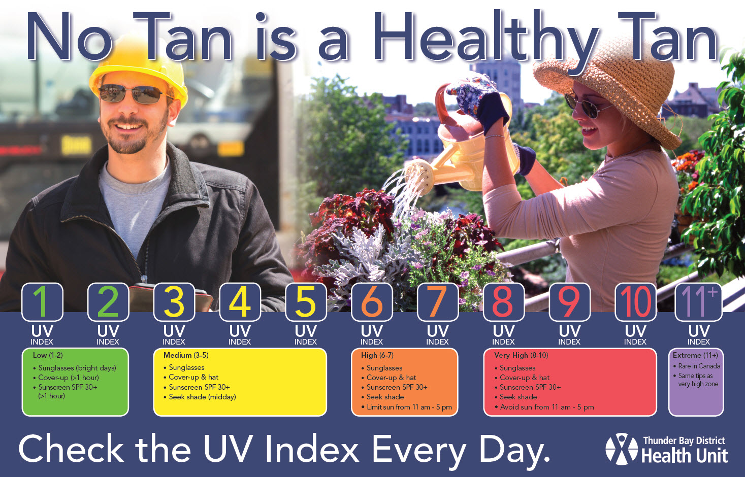 UV Index Poster